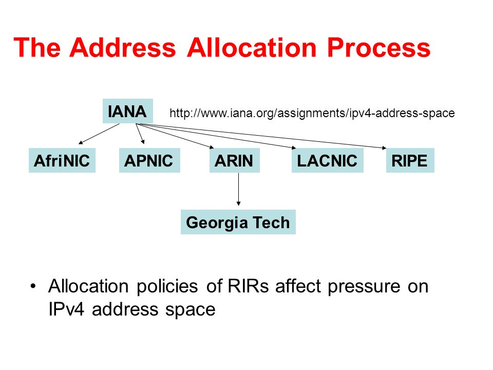 The Address Allocation Process Allocation policies of RIRs affect pressure on IPv4 address space IANA AfriNICAPNICARINLACNICRIPE   Georgia Tech