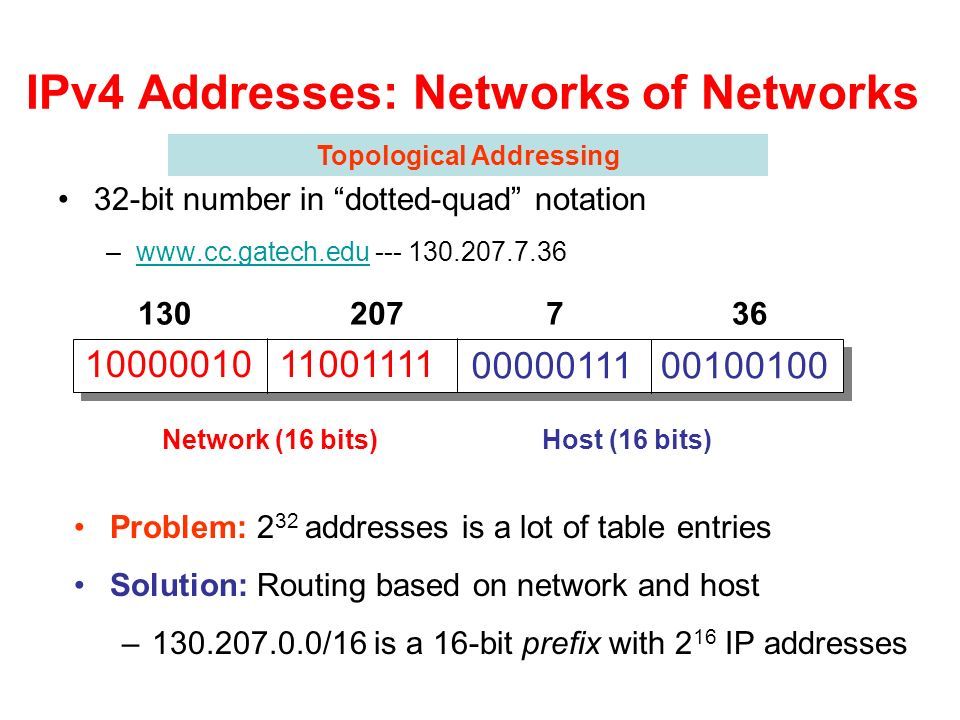 IPv4 Addresses: Networks of Networks 32-bit number in dotted-quad notation – www.cc.gatech.edu Network (16 bits)Host (16 bits) Problem: 2 32 addresses is a lot of table entries Solution: Routing based on network and host – /16 is a 16-bit prefix with 2 16 IP addresses Topological Addressing