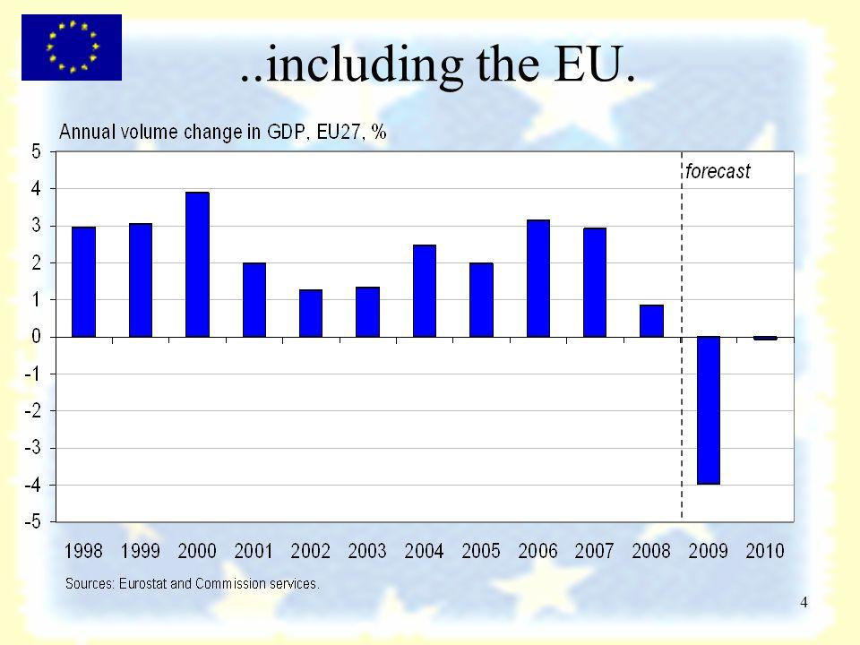 4..including the EU.