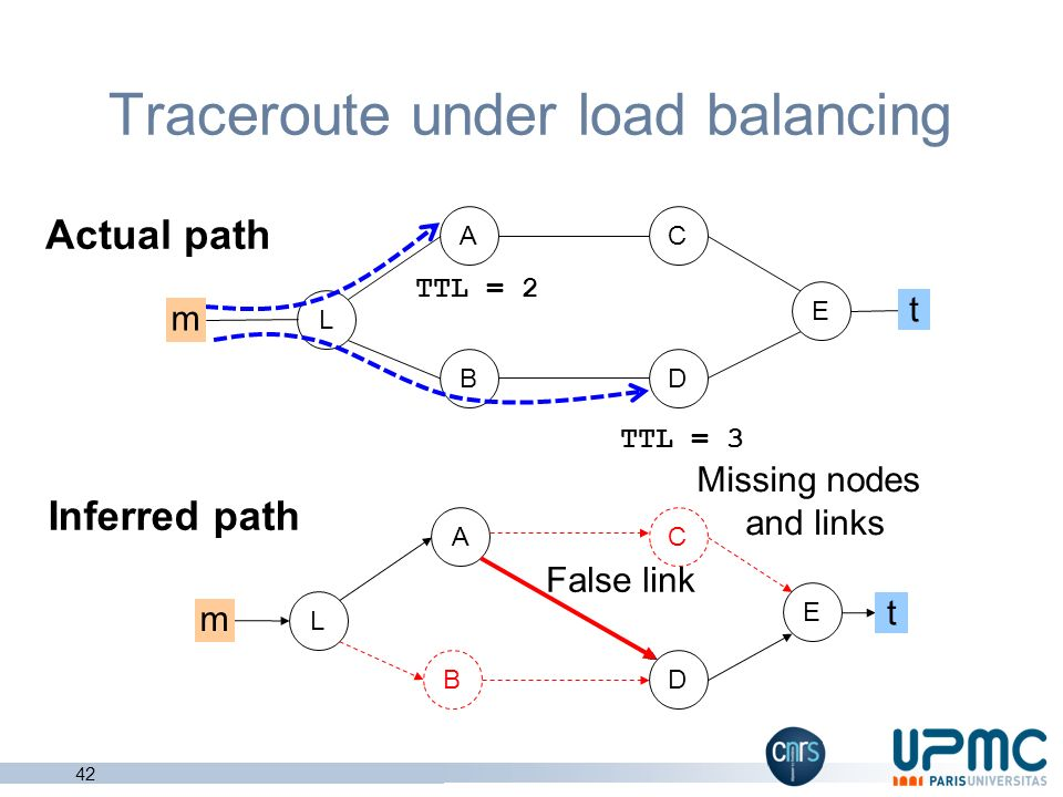 A traceroute path can be incomplete Load balancing is widely used – Traceroute only probes one path Sometimes taceroute has no answer (stars) – ICMP r