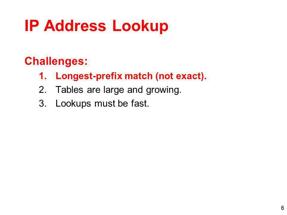 6 IP Address Lookup Challenges: 1.Longest-prefix match (not exact).