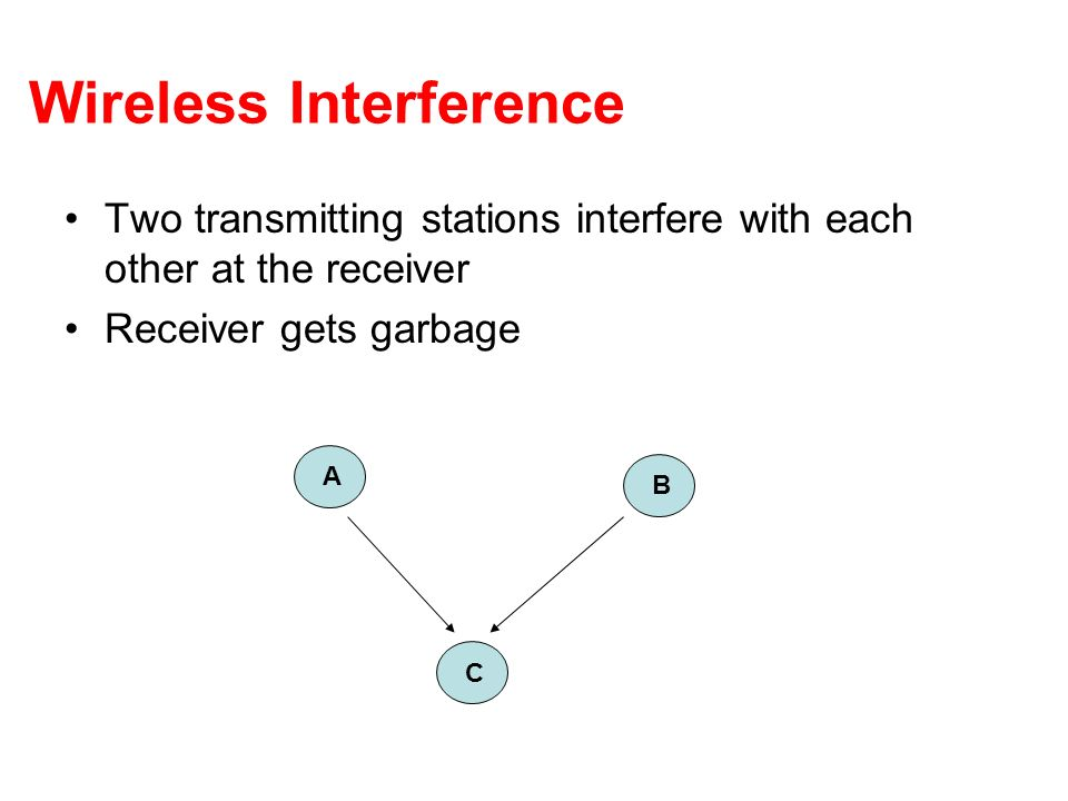 Wireless Interference Two transmitting stations interfere with each other at the receiver Receiver gets garbage A B C