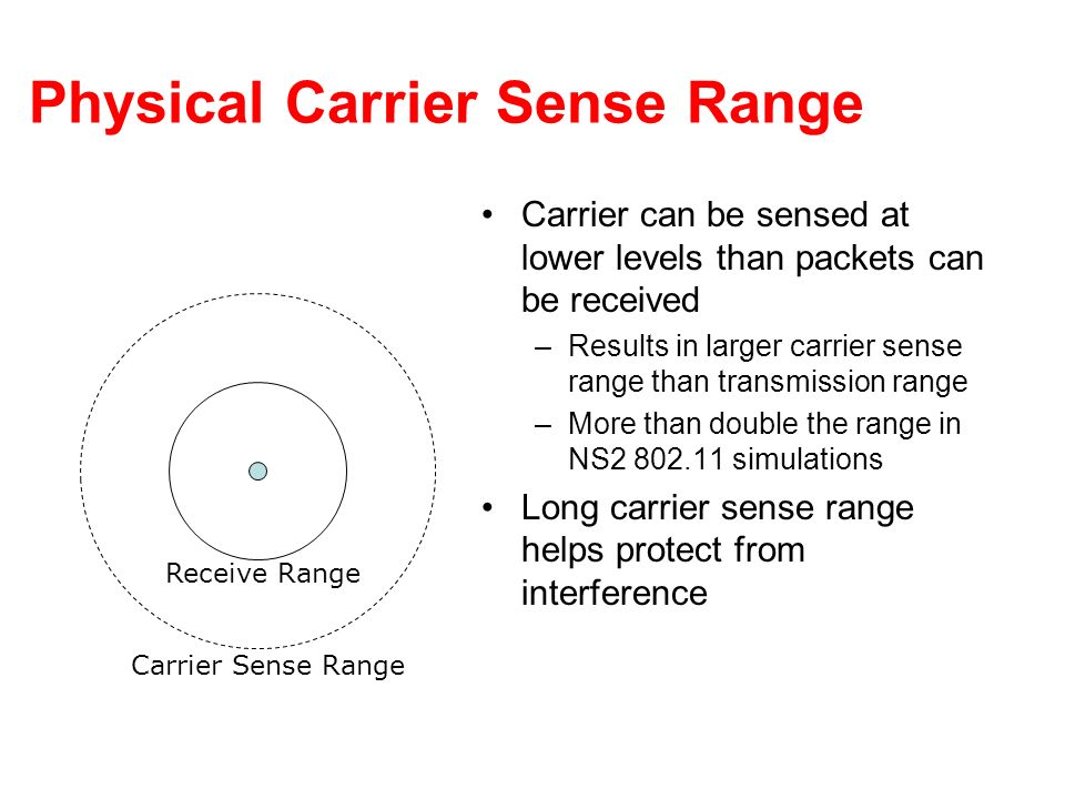 Physical Carrier Sense Range Carrier can be sensed at lower levels than packets can be received –Results in larger carrier sense range than transmissi