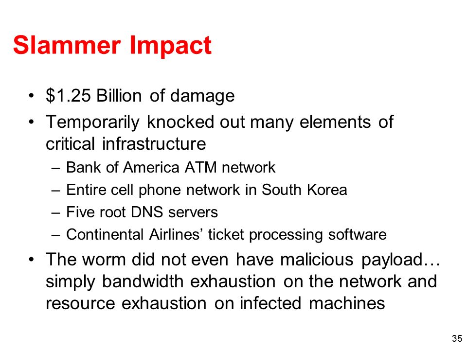 35 Slammer Impact $1.25 Billion of damage Temporarily knocked out many elements of critical infrastructure –Bank of America ATM network –Entire cell p