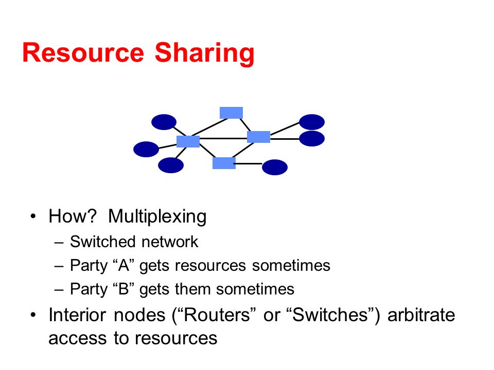 Resource Sharing How.