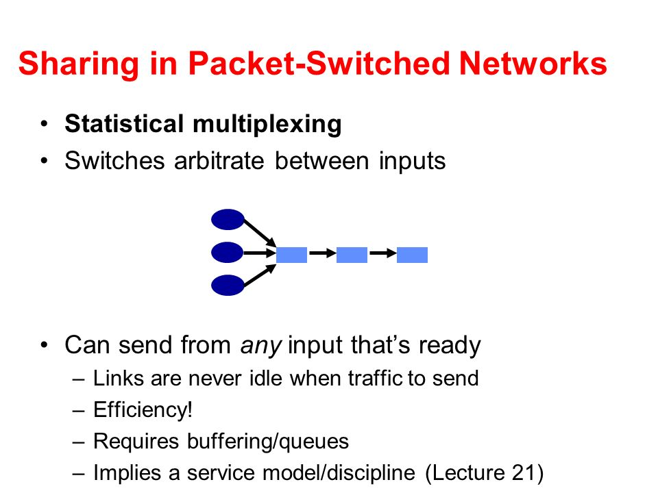 Sharing in Packet-Switched Networks Statistical multiplexing Switches arbitrate between inputs Can send from any input thats ready –Links are never idle when traffic to send –Efficiency.