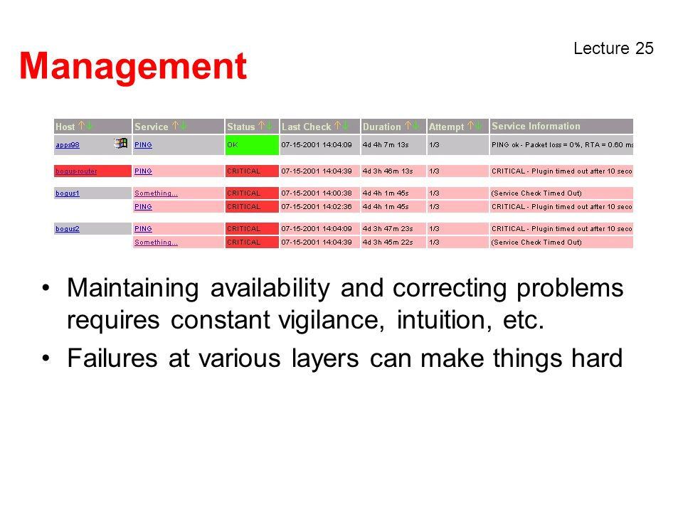 Management Maintaining availability and correcting problems requires constant vigilance, intuition, etc.