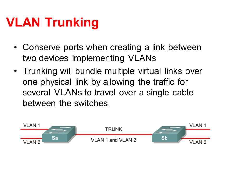 VLAN Trunking Conserve ports when creating a link between two devices implementing VLANs Trunking will bundle multiple virtual links over one physical