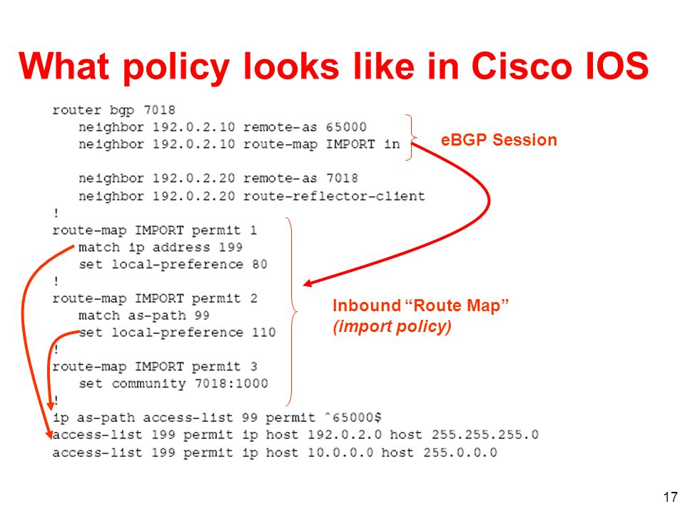17 What policy looks like in Cisco IOS Inbound Route Map (import policy) eBGP Session