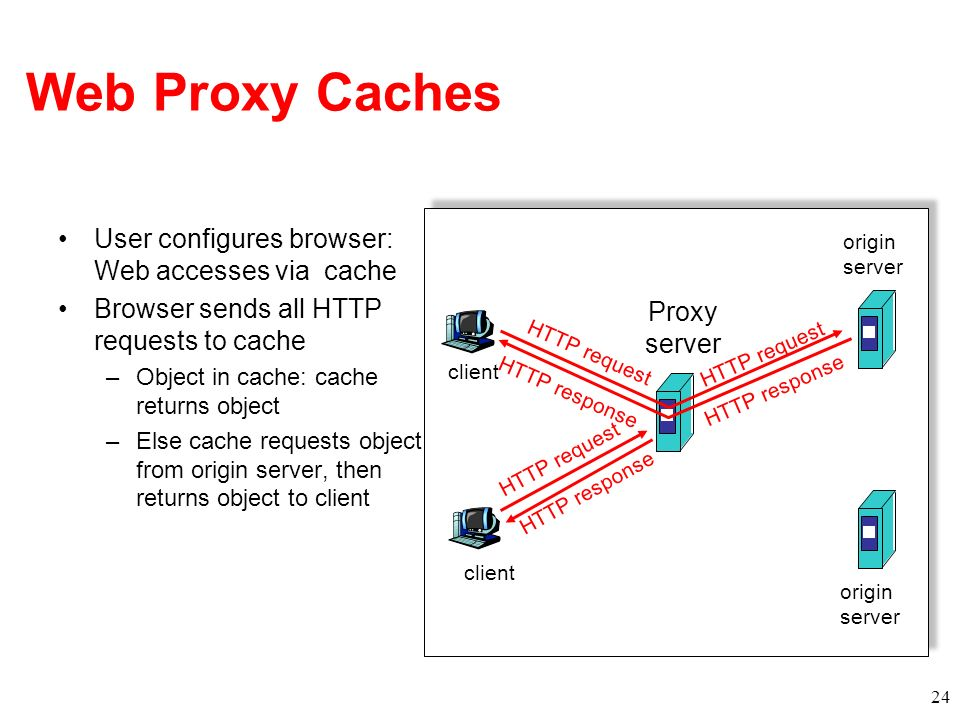 Web Proxy Caches User configures browser: Web accesses via cache Browser sends all HTTP requests to cache –Object in cache: cache returns object –Else