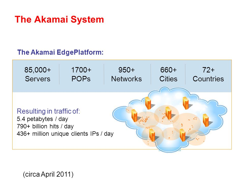 The Akamai System Resulting in traffic of: 5.4 petabytes / day 790+ billion hits / day 436+ million unique clients IPs / day The Akamai EdgePlatform: