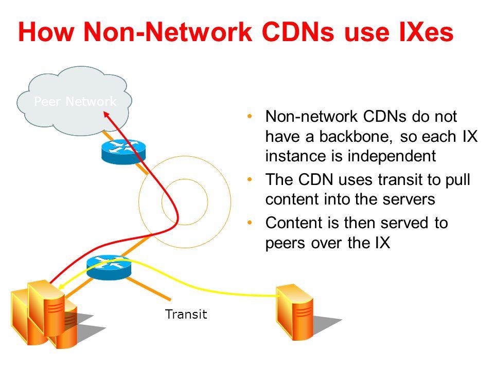 How Non-Network CDNs use IXes CDN Servers Transit Peer Network Non-network CDNs do not have a backbone, so each IX instance is independent The CDN use