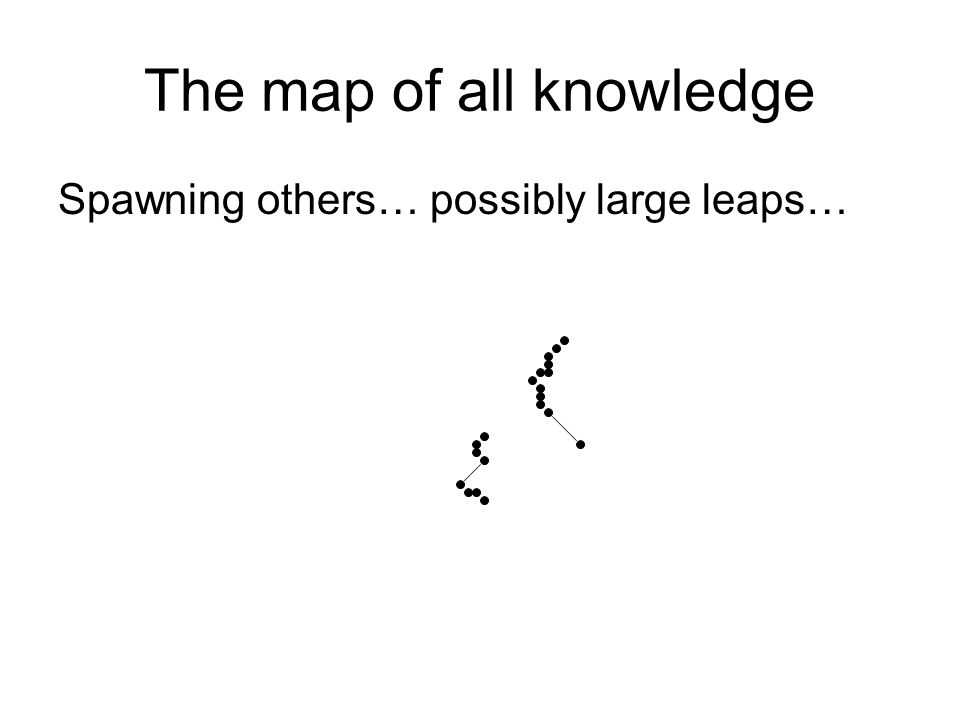 The map of all knowledge Spawning others… possibly large leaps…