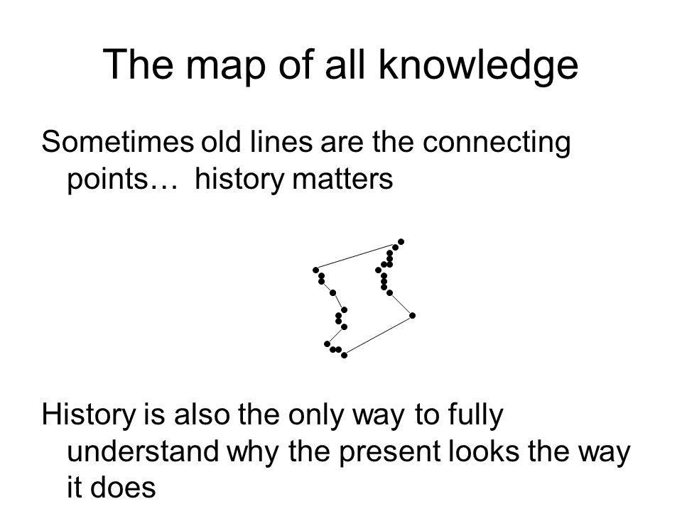 The map of all knowledge Sometimes old lines are the connecting points… history matters History is also the only way to fully understand why the prese