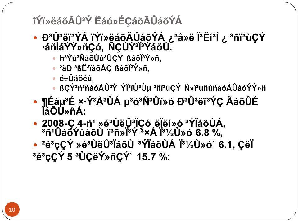 îÝï»ëáõÃÛ³Ý Ëáó»ÉÇáõÃÛáõÝÁ 10 г۳ëï³ÝÁ ïÝï»ëáõÃÛáõÝÁ ¿³å»ë ϳËí³Í ¿ ³ñï³ùÇÝ ·áñÍáÝÝ»ñÇó, ÑÇÙݳϳÝáõÙ.