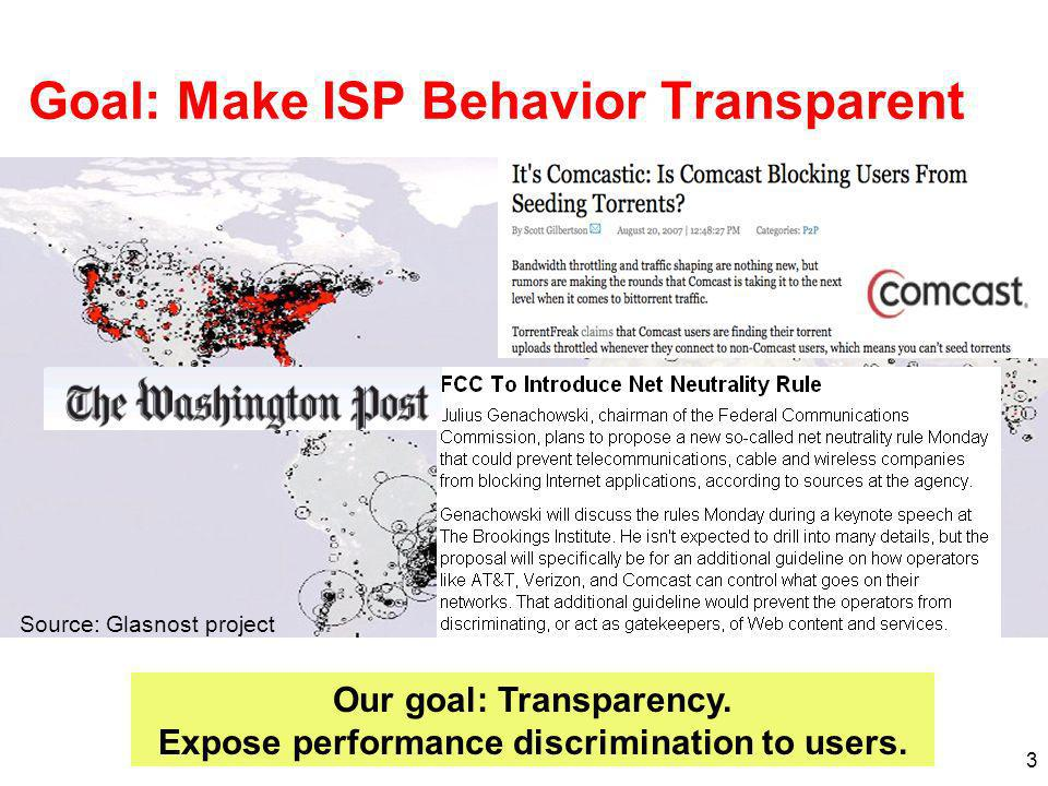 3 Goal: Make ISP Behavior Transparent Our goal: Transparency. Expose performance discrimination to users. Source: Glasnost project