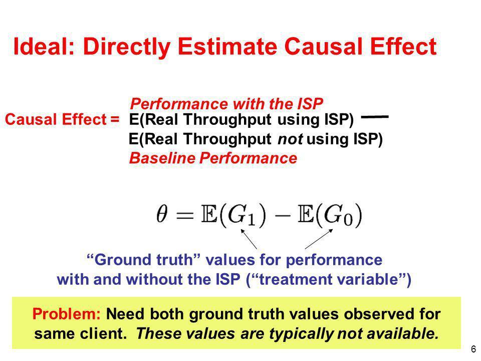7 Association = E(Observed Throughput using ISP) E ( Observed Throughput not using ISP) Instead: Estimate Association from Observed Data Observed Baseline Performance Observed Performance with the ISP Problem: Association does not equal causal effect.