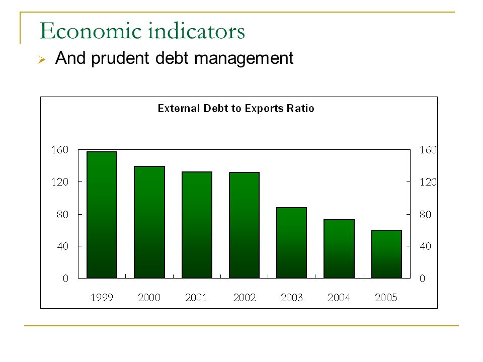 Economic indicators And prudent debt management