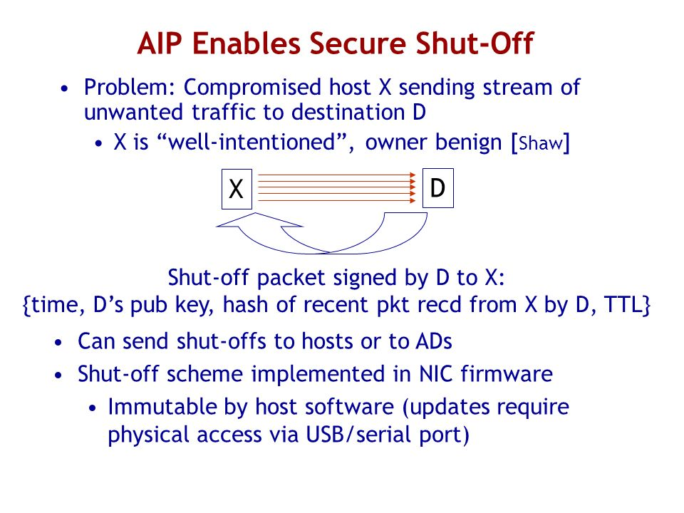 AIP Enables Secure Shut-Off Problem: Compromised host X sending stream of unwanted traffic to destination D X is well-intentioned, owner benign [ Shaw ] D X Shut-off packet signed by D to X: {time, Ds pub key, hash of recent pkt recd from X by D, TTL} Can send shut-offs to hosts or to ADs Shut-off scheme implemented in NIC firmware Immutable by host software (updates require physical access via USB/serial port)