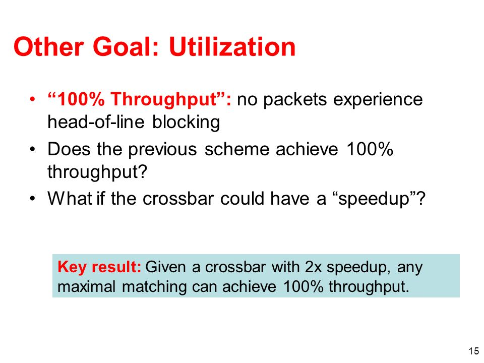 15 Other Goal: Utilization 100% Throughput: no packets experience head-of-line blocking Does the previous scheme achieve 100% throughput.
