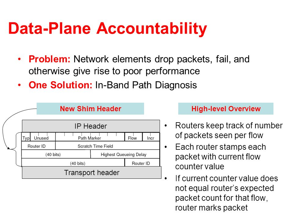 Data-Plane Accountability Problem: Network elements drop packets, fail, and otherwise give rise to poor performance One Solution: In-Band Path Diagnosis Routers keep track of number of packets seen per flow Each router stamps each packet with current flow counter value If current counter value does not equal routers expected packet count for that flow, router marks packet IP Header New Shim Header Transport header High-level Overview