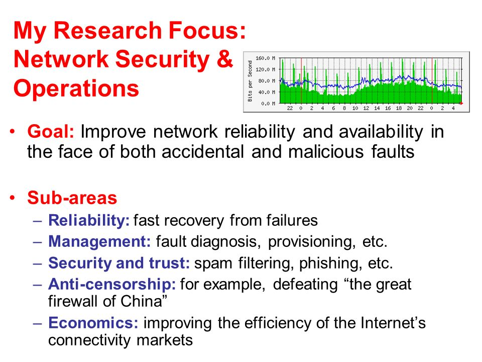 My Research Focus: Network Security & Operations Goal: Improve network reliability and availability in the face of both accidental and malicious faults Sub-areas –Reliability: fast recovery from failures –Management: fault diagnosis, provisioning, etc.