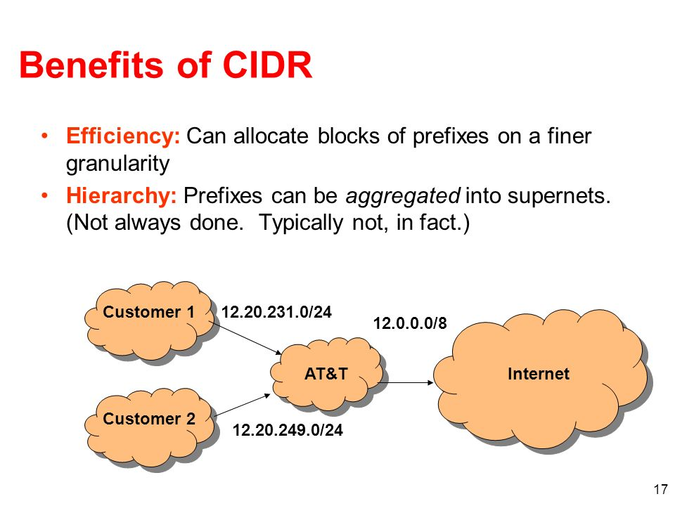 17 Benefits of CIDR Efficiency: Can allocate blocks of prefixes on a finer granularity Hierarchy: Prefixes can be aggregated into supernets. (Not alwa