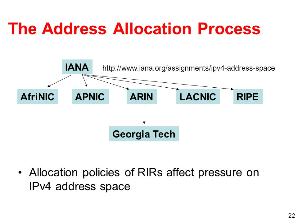 22 The Address Allocation Process Allocation policies of RIRs affect pressure on IPv4 address space IANA AfriNICAPNICARINLACNICRIPE http://www.iana.or