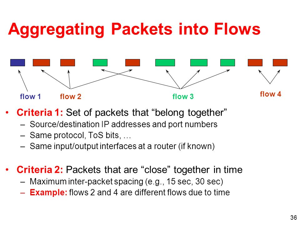 36 flow 1flow 2flow 3 flow 4 Aggregating Packets into Flows Criteria 1: Set of packets that belong together –Source/destination IP addresses and port