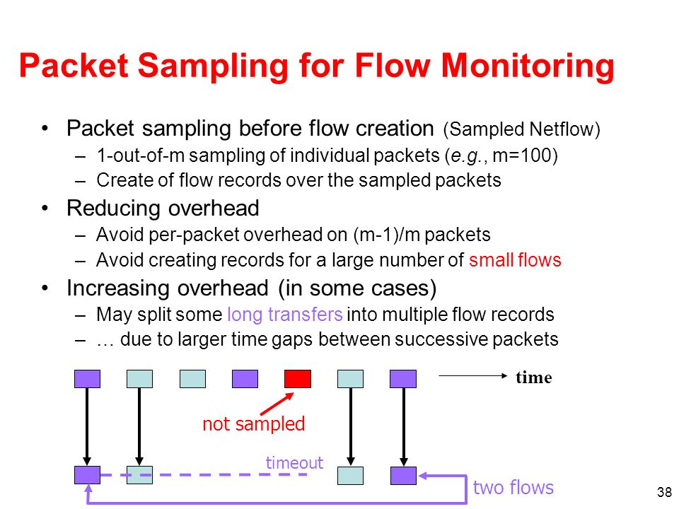 38 Packet Sampling for Flow Monitoring Packet sampling before flow creation (Sampled Netflow) –1-out-of-m sampling of individual packets (e.g., m=100)