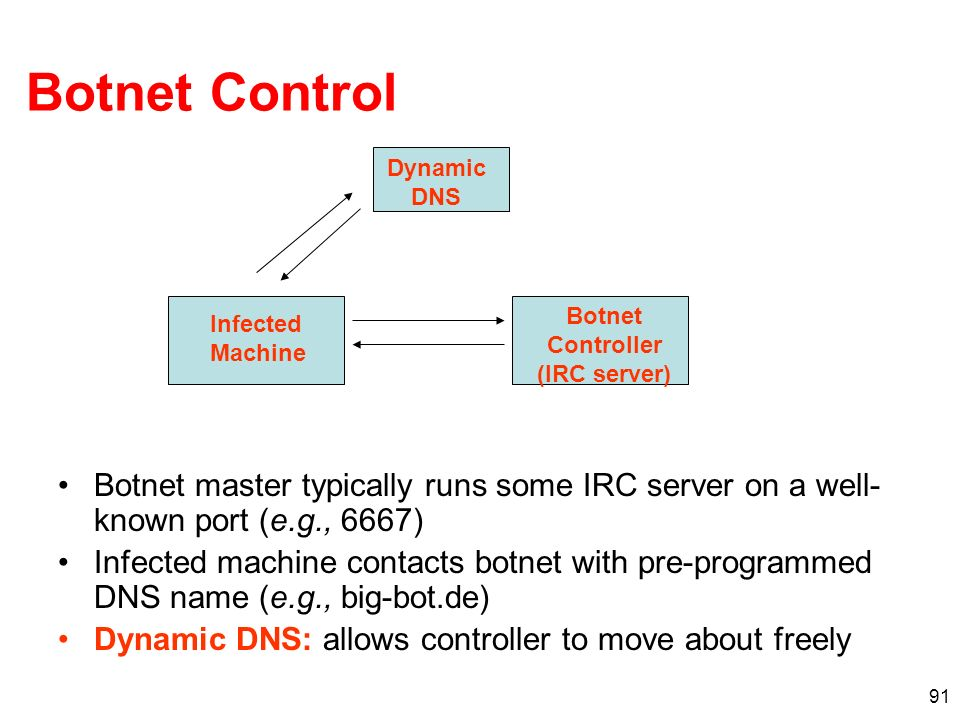 91 Botnet Control Botnet master typically runs some IRC server on a well- known port (e.g., 6667) Infected machine contacts botnet with pre-programmed
