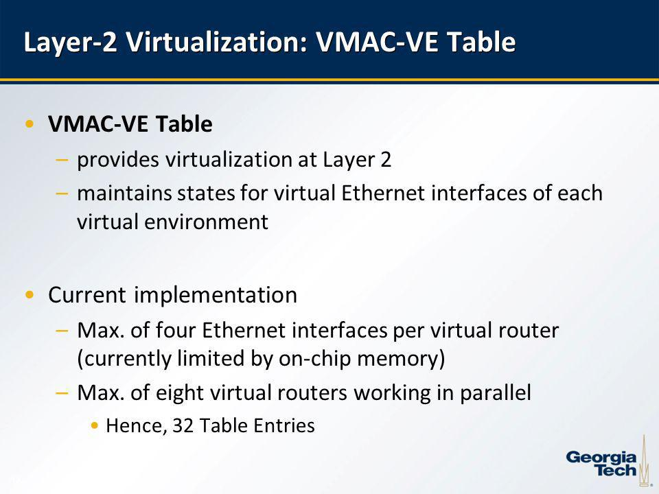12 Layer-2 Virtualization: VMAC-VE Table VMAC-VE Table –provides virtualization at Layer 2 –maintains states for virtual Ethernet interfaces of each virtual environment Current implementation –Max.
