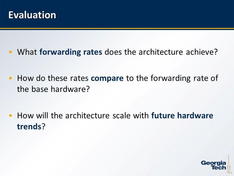 15 Evaluation What forwarding rates does the architecture achieve.