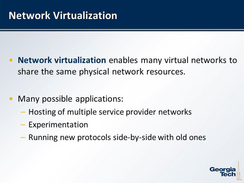 2 Network Virtualization Network virtualization enables many virtual networks to share the same physical network resources.