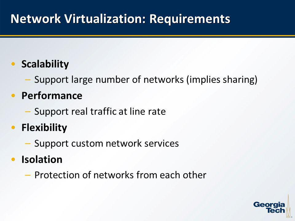 5 Network Virtualization: Requirements Scalability –Support large number of networks (implies sharing) Performance –Support real traffic at line rate Flexibility –Support custom network services Isolation –Protection of networks from each other