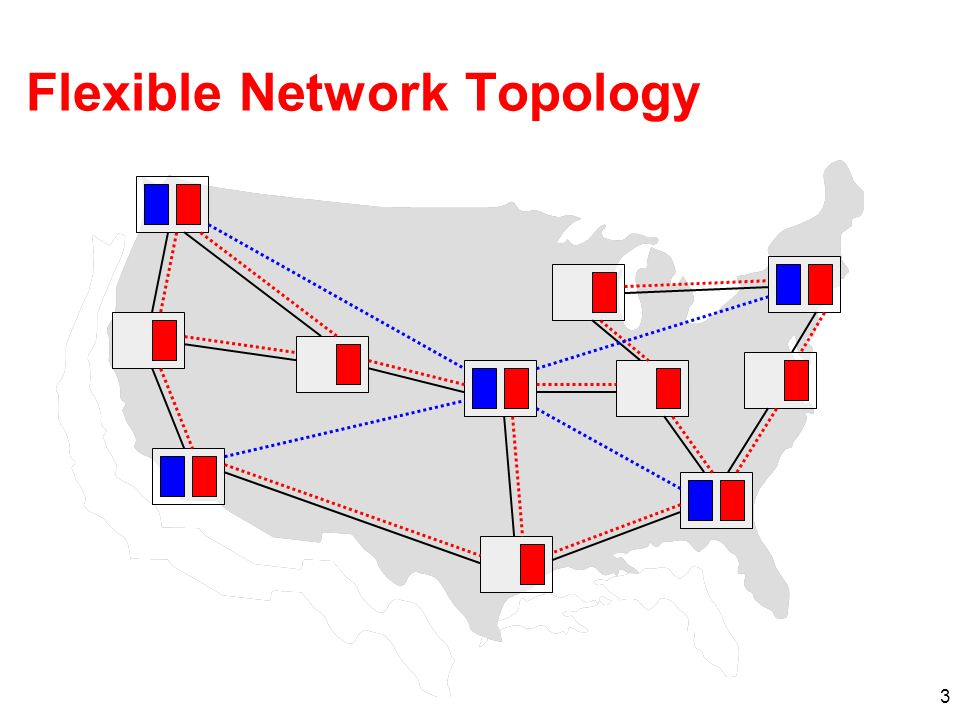 3 Flexible Network Topology
