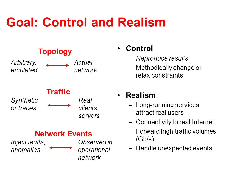 Goal: Control and Realism Control –Reproduce results –Methodically change or relax constraints Realism –Long-running services attract real users –Connectivity to real Internet –Forward high traffic volumes (Gb/s) –Handle unexpected events Topology Actual network Arbitrary, emulated Traffic Real clients, serversSynthetic or traces Traffic Real clients, servers Synthetic or traces Network Events Observed in operational network Inject faults, anomalies