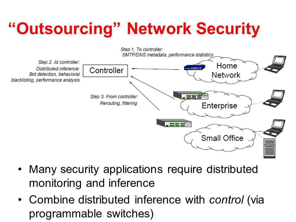 Outsourcing Network Security Many security applications require distributed monitoring and inference Combine distributed inference with control (via programmable switches)