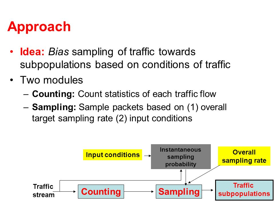 Approach Idea: Bias sampling of traffic towards subpopulations based on conditions of traffic Two modules –Counting: Count statistics of each traffic