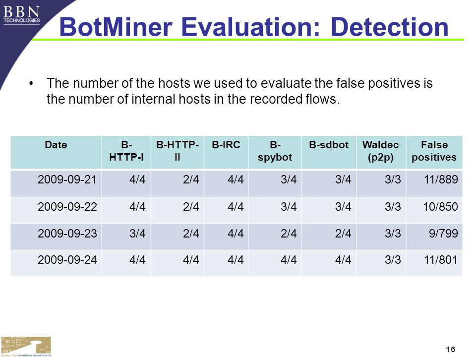16 BotMiner Evaluation: Detection The number of the hosts we used to evaluate the false positives is the number of internal hosts in the recorded flows.