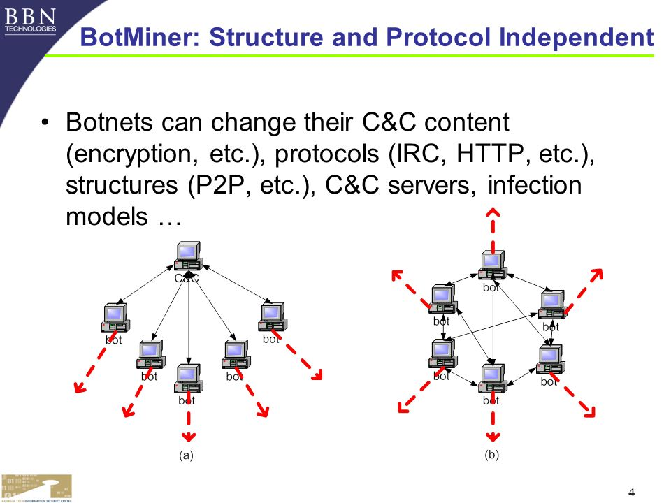 4 BotMiner: Structure and Protocol Independent Botnets can change their C&C content (encryption, etc.), protocols (IRC, HTTP, etc.), structures (P2P, etc.), C&C servers, infection models …