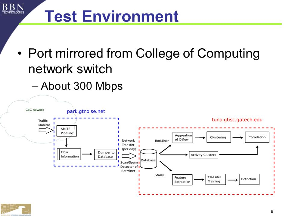 8 Test Environment Port mirrored from College of Computing network switch –About 300 Mbps