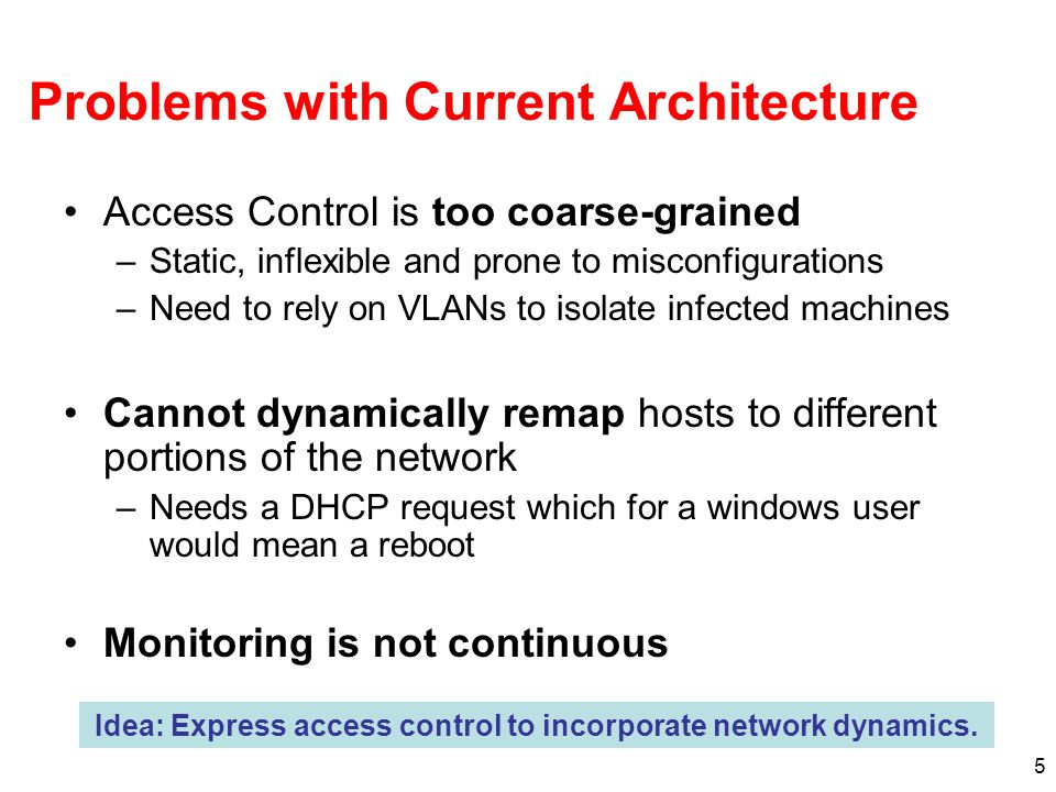 5 Problems with Current Architecture Access Control is too coarse-grained –Static, inflexible and prone to misconfigurations –Need to rely on VLANs to isolate infected machines Cannot dynamically remap hosts to different portions of the network –Needs a DHCP request which for a windows user would mean a reboot Monitoring is not continuous Idea: Express access control to incorporate network dynamics.