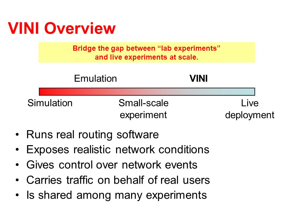VINI Overview Runs real routing software Exposes realistic network conditions Gives control over network events Carries traffic on behalf of real users Is shared among many experiments Simulation Emulation Small-scale experiment Live deployment VINI Bridge the gap between lab experiments and live experiments at scale.