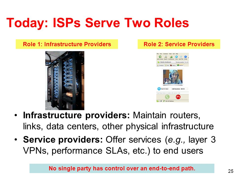 25 Today: ISPs Serve Two Roles Infrastructure providers: Maintain routers, links, data centers, other physical infrastructure Service providers: Offer services (e.g., layer 3 VPNs, performance SLAs, etc.) to end users Role 1: Infrastructure ProvidersRole 2: Service Providers No single party has control over an end-to-end path.