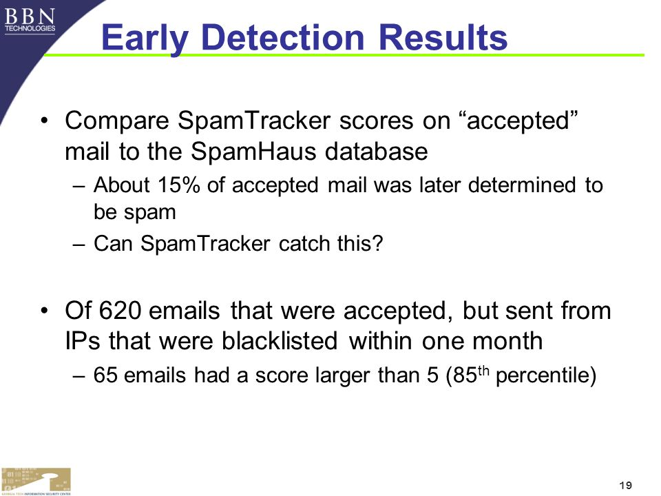 19 Early Detection Results Compare SpamTracker scores on accepted mail to the SpamHaus database –About 15% of accepted mail was later determined to be spam –Can SpamTracker catch this.