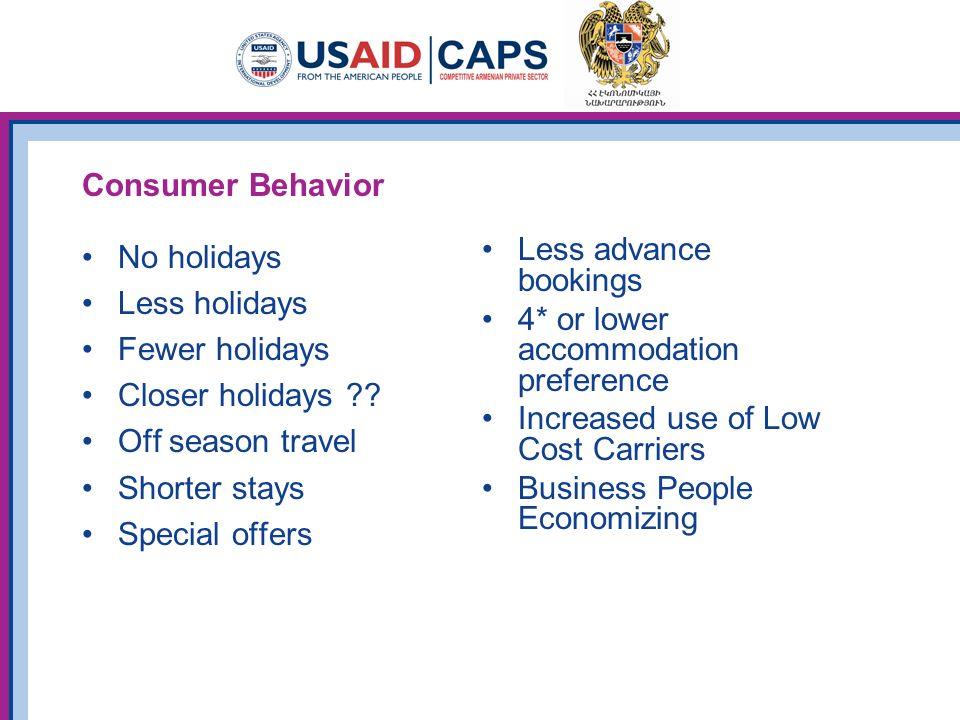 Consumer Behavior No holidays Less holidays Fewer holidays Closer holidays .