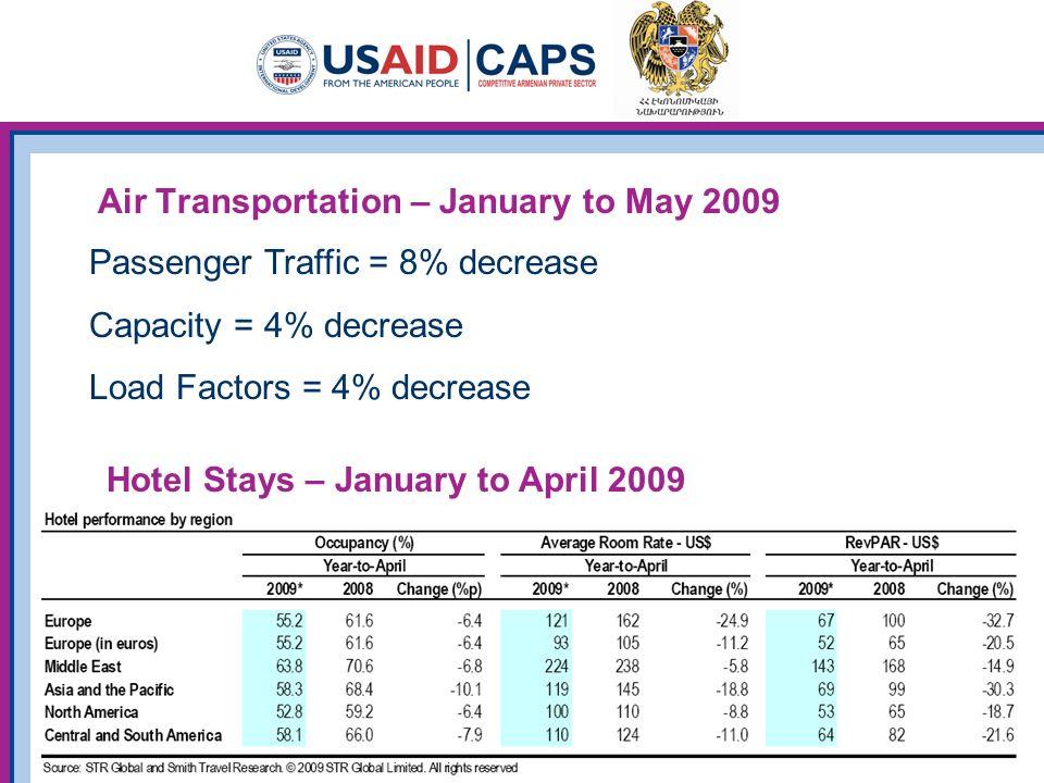 Air Transportation – January to May 2009 Passenger Traffic = 8% decrease Capacity = 4% decrease Load Factors = 4% decrease Hotel Stays – January to Ap