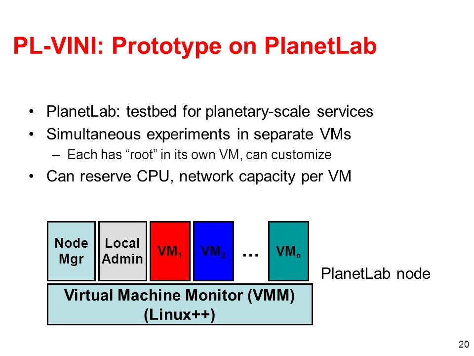 20 PL-VINI: Prototype on PlanetLab PlanetLab: testbed for planetary-scale services Simultaneous experiments in separate VMs –Each has root in its own