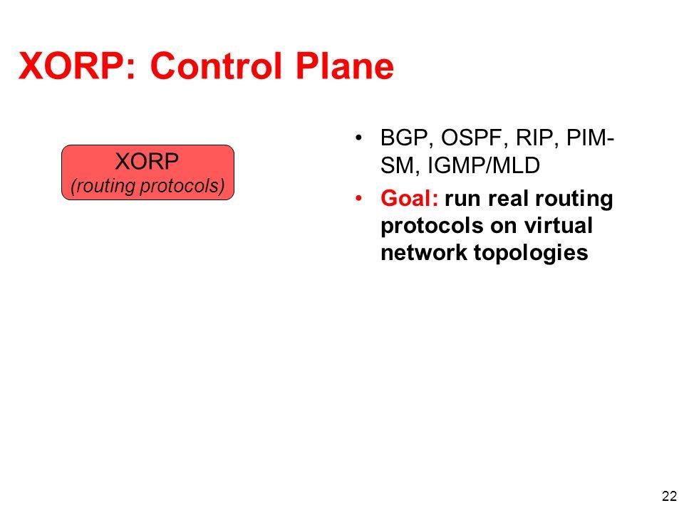 22 XORP: Control Plane BGP, OSPF, RIP, PIM- SM, IGMP/MLD Goal: run real routing protocols on virtual network topologies XORP (routing protocols)